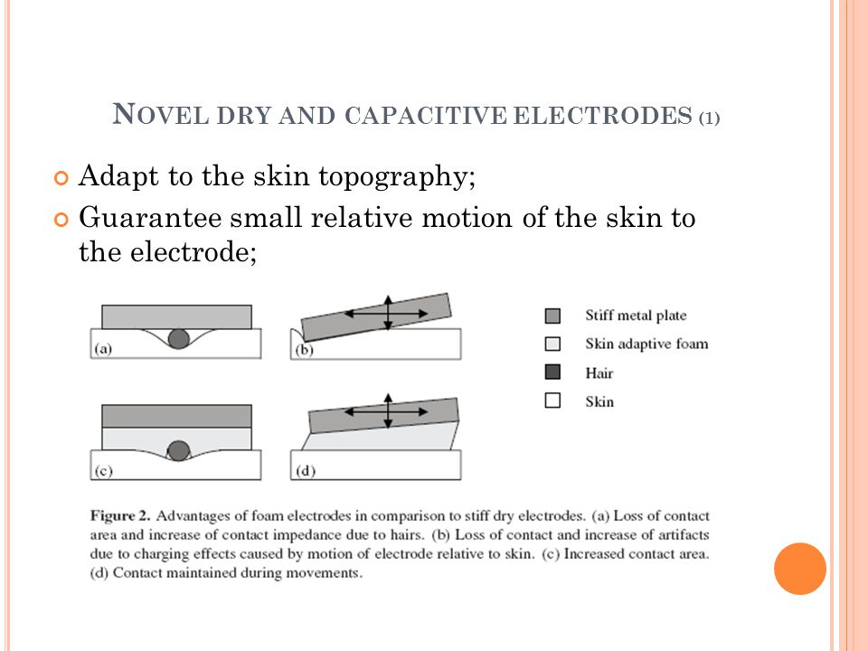 N OVEL DRY AND CAPACITIVE ELECTRODES (1) Adapt to the skin topography; Guarantee small relative motion of the skin to the electrode;