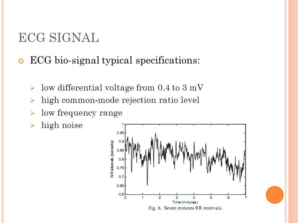 D ESIGN (6) Single-Chip Cross-Correlator D.
