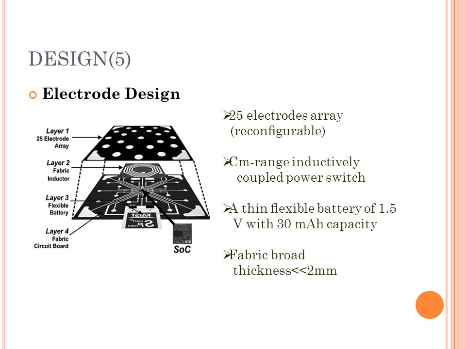 DESIGN(5) Electrode Design  25 electrodes array d(reconfigurable)  Cm-range inductively coupled power switch  A thin flexible battery of 1.5 V with 3