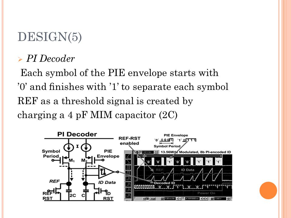 DESIGN(5)  PI Decoder Each symbol of the PIE envelope starts with '0' and finishes with '1' to separate each symbol REF as a threshold signal is creat