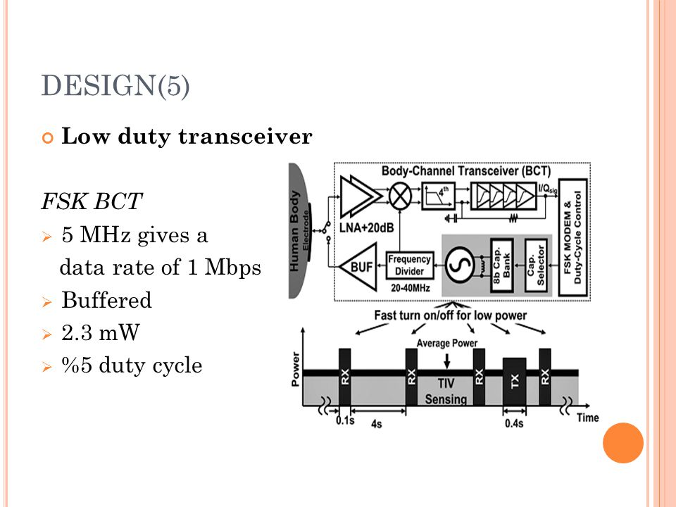 DESIGN(5) Low duty transceiver FSK BCT  5 MHz gives a data rate of 1 Mbps  Buffered  2.3 mW  %5 duty cycle