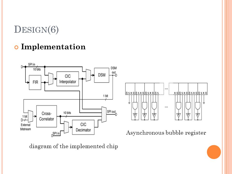 D ESIGN (6) Implementation diagram of the implemented chip Asynchronous bubble register