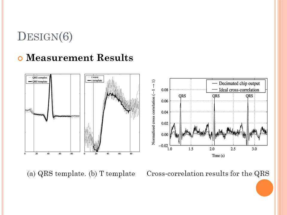 D ESIGN (6) Measurement Results (a) QRS template. (b) T templateCross-correlation results for the QRS