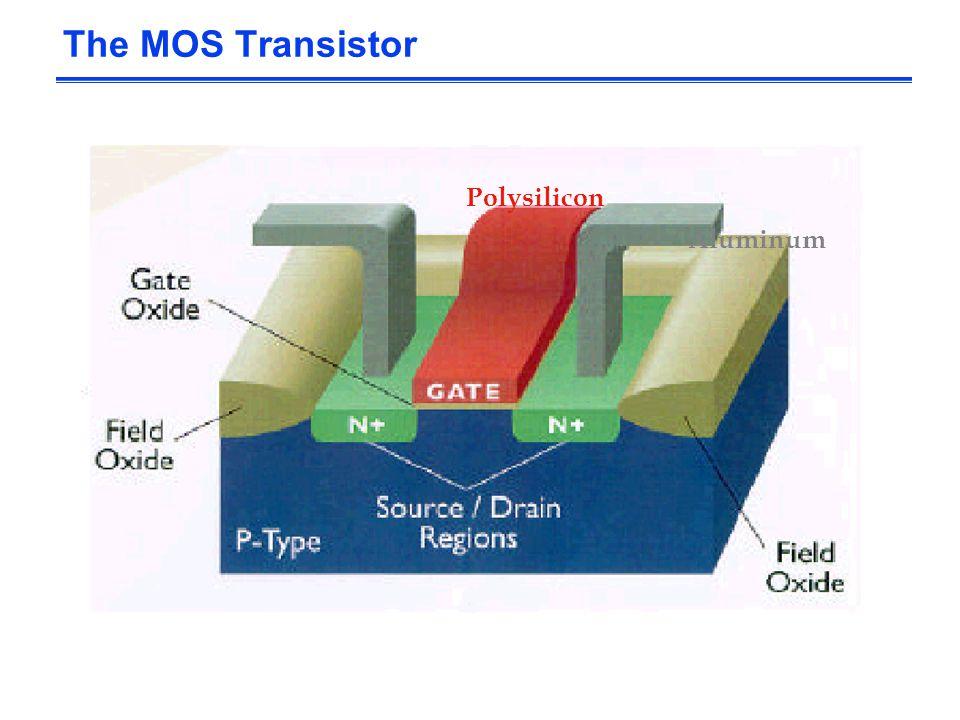 The MOS Transistor Polysilicon Aluminum