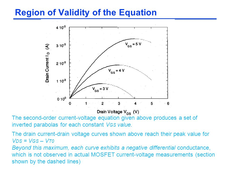Region of Validity of the Equation The second-order current-voltage equation given above produces a set of inverted parabolas for each constant V GS v