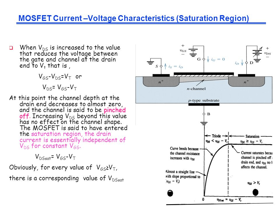MOSFET Current –Voltage Characteristics (Saturation Region)  When V DS is increased to the value that reduces the voltage between the gate and channe
