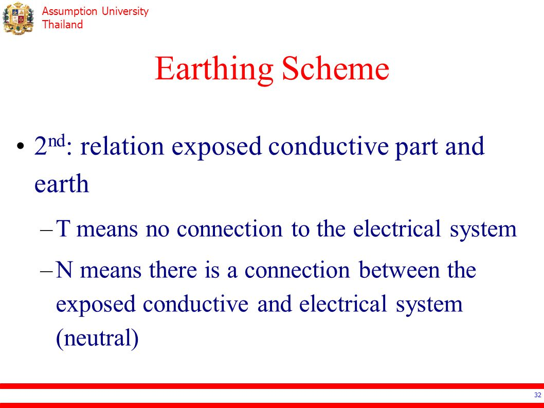 Assumption University Thailand Earthing Scheme 32 2 nd : relation exposed conductive part and earth –T means no connection to the electrical system –N