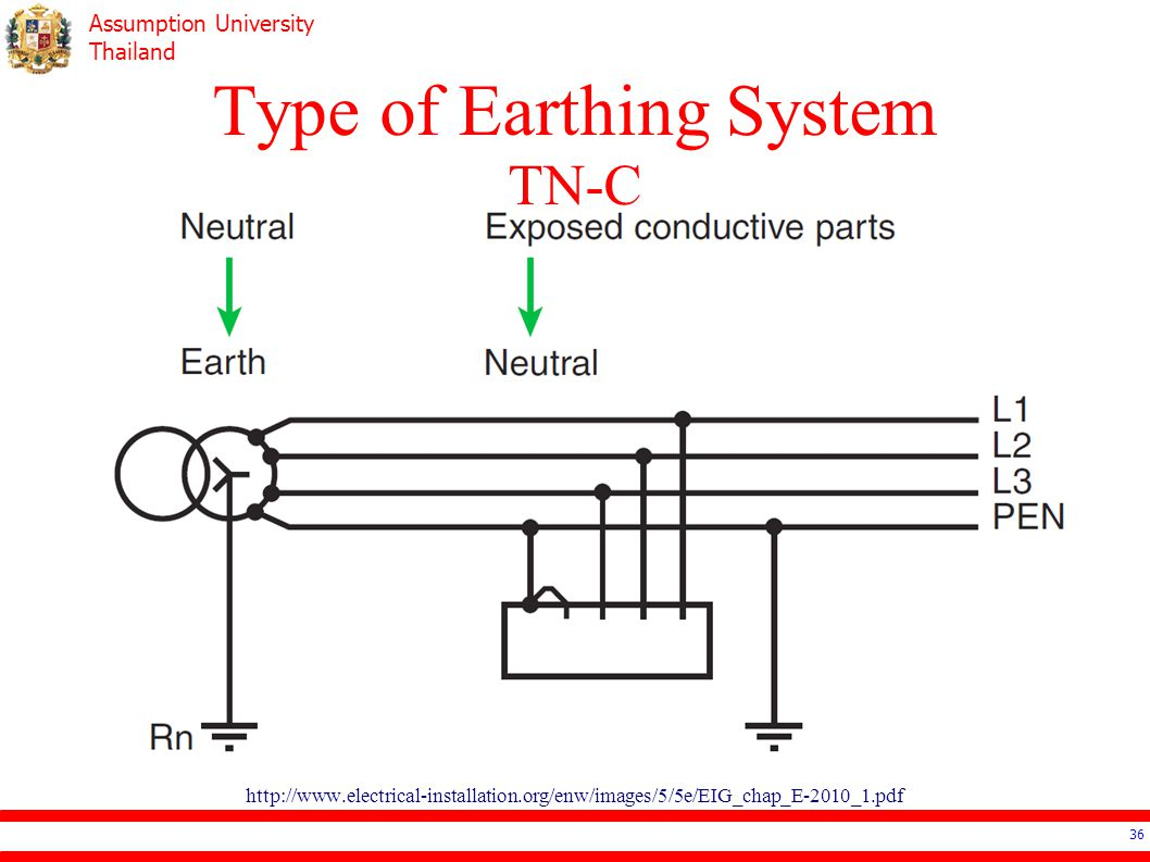 Assumption University Thailand Type of Earthing System TN-C 36 http://www.electrical-installation.org/enw/images/5/5e/EIG_chap_E-2010_1.pdf