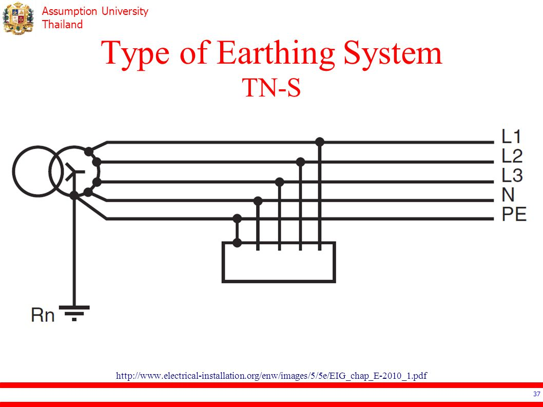 Assumption University Thailand Type of Earthing System TN-S 37 http://www.electrical-installation.org/enw/images/5/5e/EIG_chap_E-2010_1.pdf