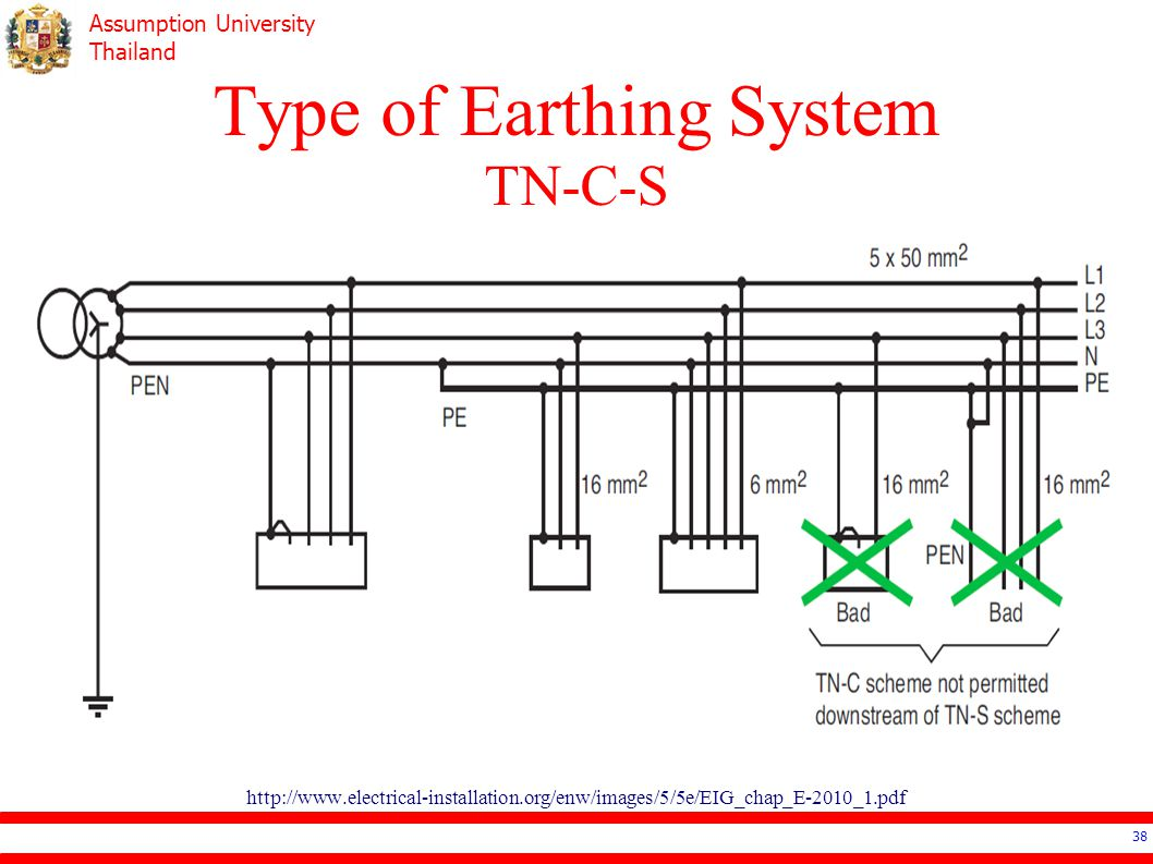 Assumption University Thailand Type of Earthing System TN-C-S 38 http://www.electrical-installation.org/enw/images/5/5e/EIG_chap_E-2010_1.pdf