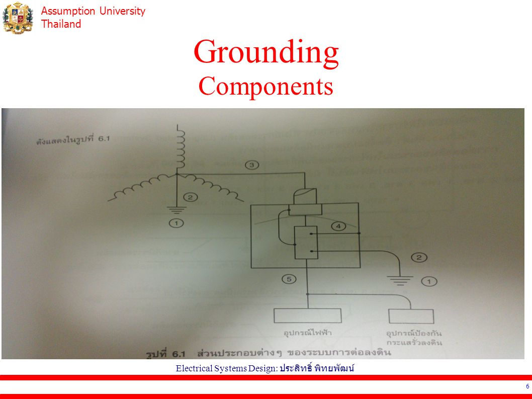 Assumption University Thailand Grounding Components 6 Electrical Systems Design: ประสิทธิ์ พิทยพัฒน์