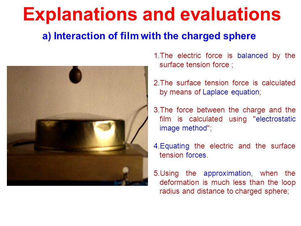 Explanations and evaluations a) Interaction of film with the charged sphere 1.The electric force is balanced by the surface tension force ; 2.The surface tension force is calculated by means of Laplace equation; 3.The force between the charge and the film is calculated using electrostatic image method ; 4.Equating the electric and the surface tension forces.
