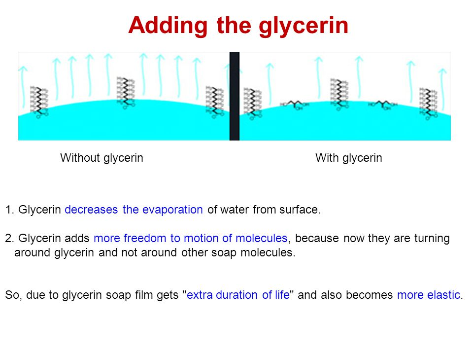 Adding the glycerin Without glycerinWith glycerin 1. Glycerin decreases the evaporation of water from surface. 2. Glycerin adds more freedom to motion