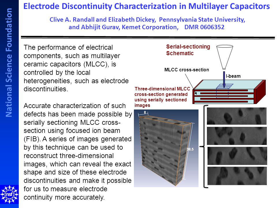 National Science Foundation Electrode Discontinuity Characterization in Multilayer Capacitors Clive A.