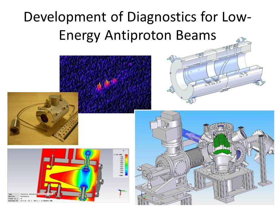 Development of Diagnostics for Low- Energy Antiproton Beams