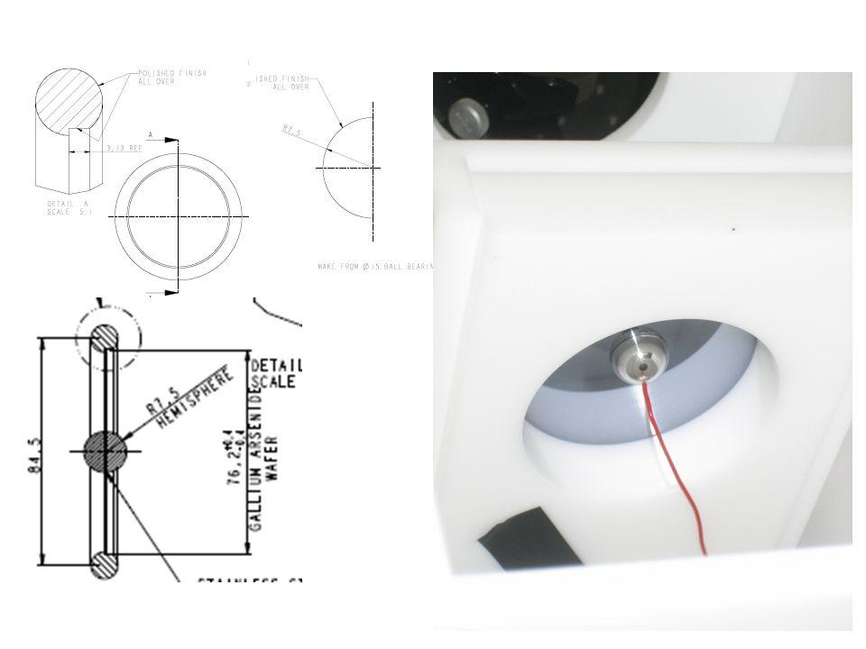Terahertz Antenna (new)