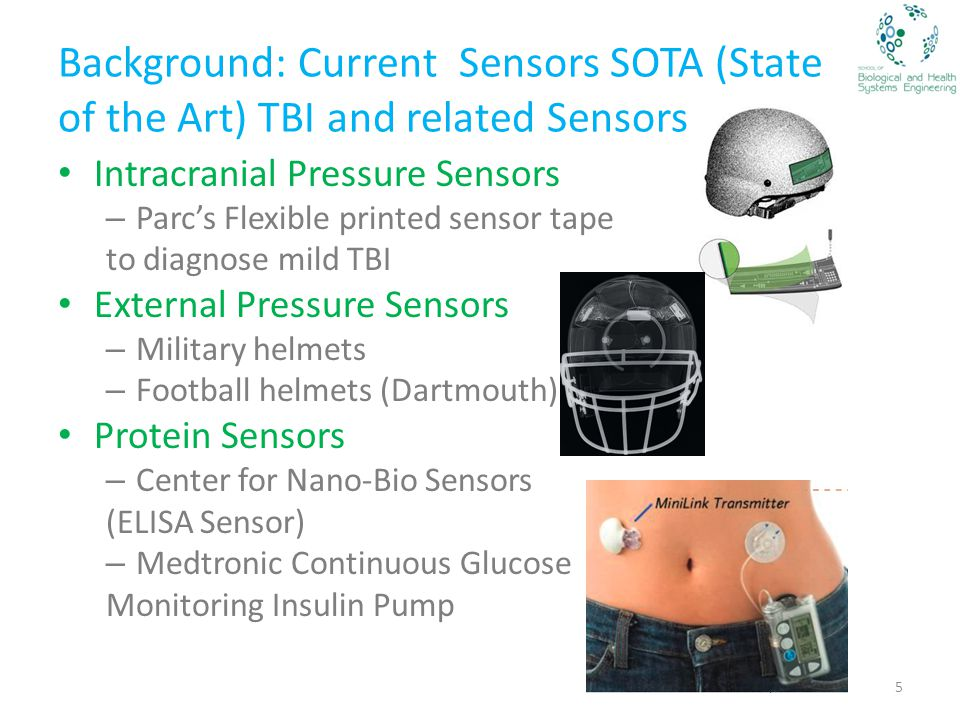 Background: Current Sensors SOTA (State of the Art) TBI and related Sensors Intracranial Pressure Sensors – Parc's Flexible printed sensor tape to diagnose mild TBI External Pressure Sensors – Military helmets – Football helmets (Dartmouth) Protein Sensors – Center for Nano-Bio Sensors (ELISA Sensor) – Medtronic Continuous Glucose Monitoring Insulin Pump 5