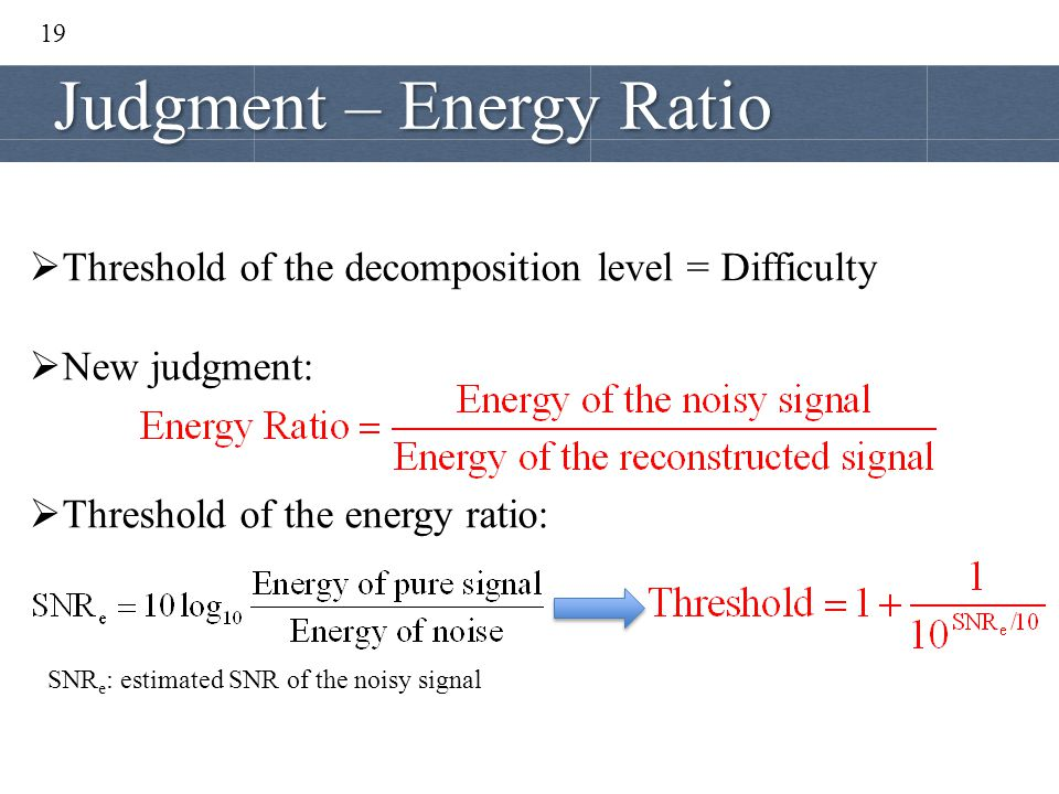 Judgment – Energy Ratio 19  Threshold of the decomposition level = Difficulty  New judgment:  Threshold of the energy ratio: SNR e : estimated SNR