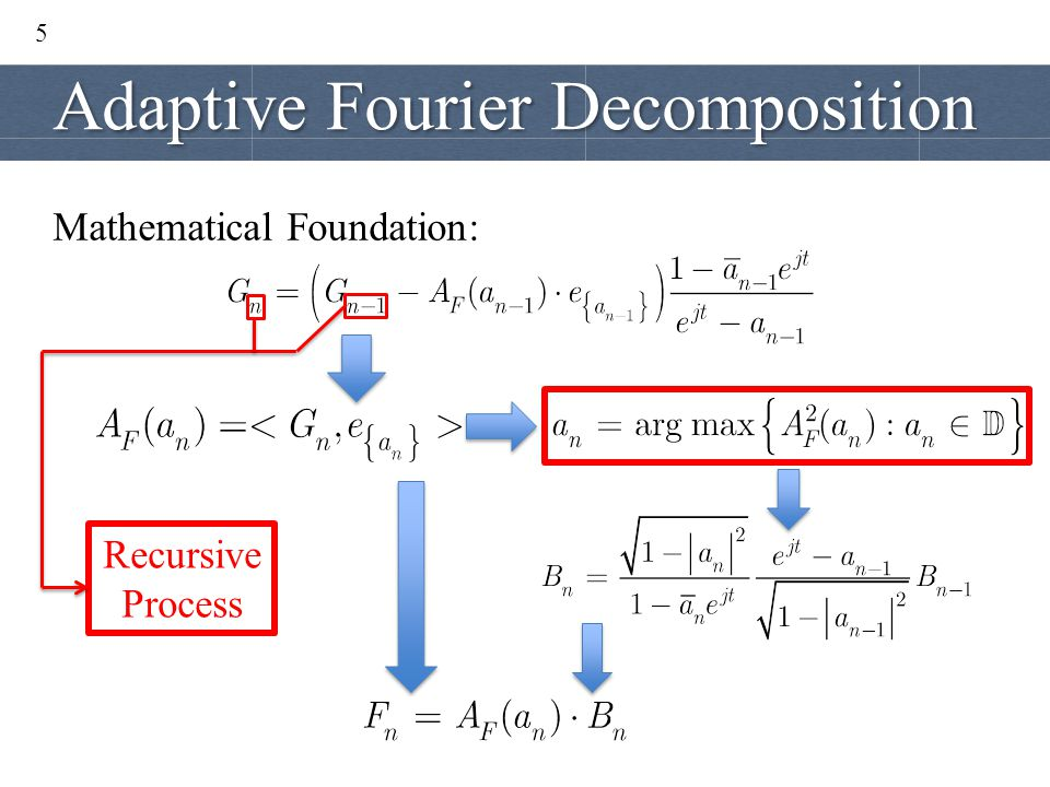 5 Mathematical Foundation: Recursive Process Adaptive Fourier Decomposition