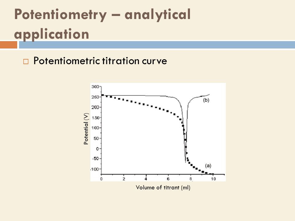 Potentiometry – analytical application  Potentiometric titration curve Volume of titrant (ml) Potential (V)