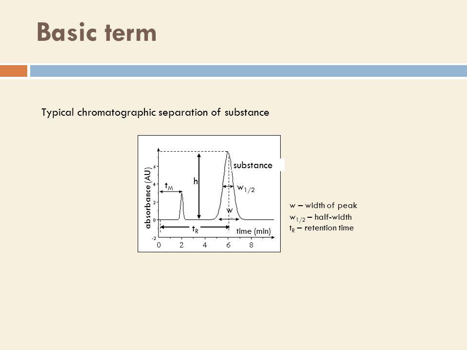 Basic term w – width of peak w 1/2 – half-width t R – retention time absorbance (AU) time (min) substance w w 1/2 tMtM tRtR h tRtR Typical chromatogra