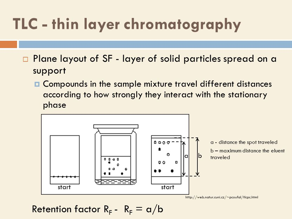 TLC - thin layer chromatography  Plane layout of SF - layer of solid particles spread on a support  Compounds in the sample mixture travel different distances according to how strongly they interact with the stationary phase start ab http://web.natur.cuni.cz/~pcoufal/tlcpc.html Retention factor R F - R F = a/b a - distance the spot traveled b – maximum distance the eluent traveled