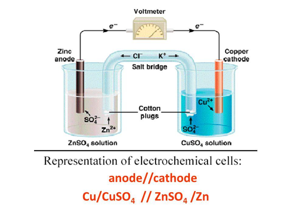 anode//cathode Cu/CuSO 4 // ZnSO 4 /Zn