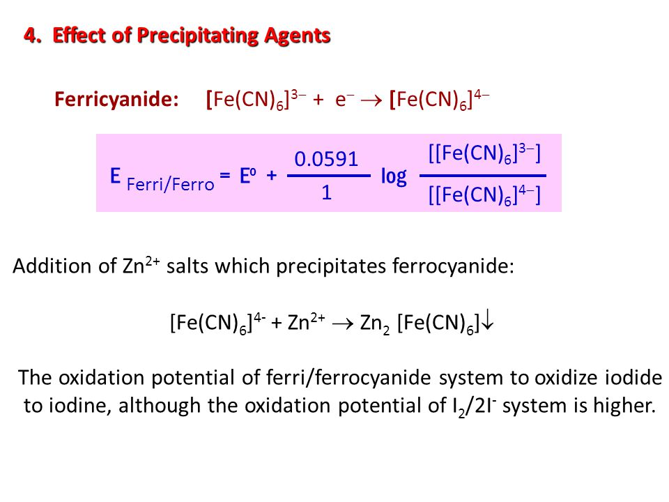 Addition of Zn 2+ salts which precipitates ferrocyanide: [Fe(CN) 6 ] 4- + Zn 2+  Zn 2 [Fe(CN) 6 ]  The oxidation potential of ferri/ferrocyanide system to oxidize iodide to iodine, although the oxidation potential of I 2 /2I - system is higher.