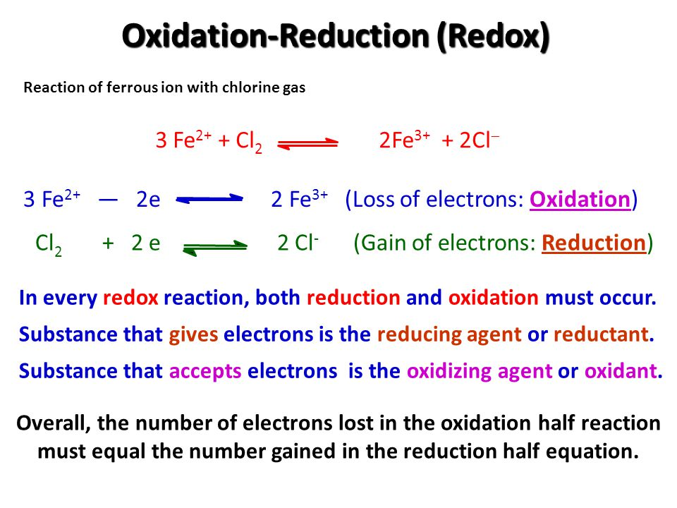 Oxidation-Reduction (Redox) 3 Fe 2+ + Cl 2 2Fe 3+ + 2Cl  3 Fe 2+ — 2e 2 Fe 3+ (Loss of electrons: Oxidation) Cl 2 + 2 e 2 Cl - (Gain of electrons: Re