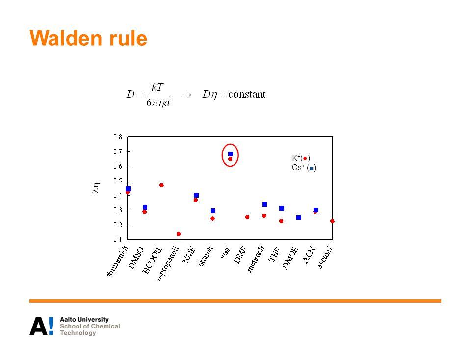 Walden rule K + (●) Cs + (■)