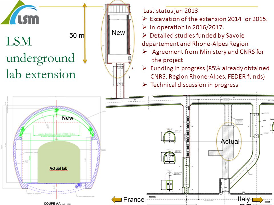 New Actual 50 m Last status jan 2013  Excavation of the extension 2014 or 2015.