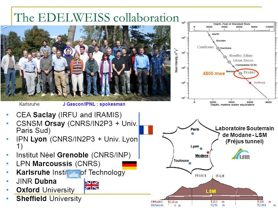 2 CEA Saclay (IRFU and IRAMIS) CSNSM Orsay (CNRS/IN2P3 + Univ.