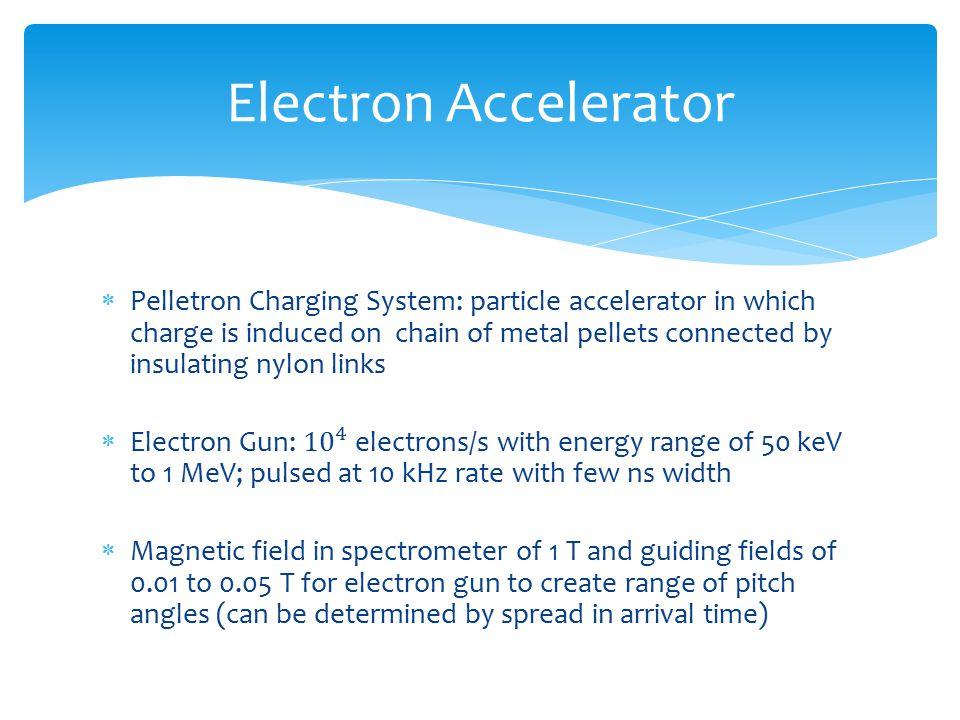 Electron Accelerator