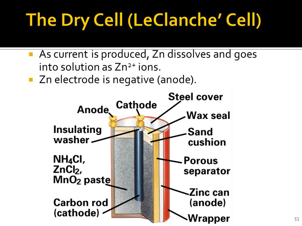 53  As current is produced, Zn dissolves and goes into solution as Zn 2+ ions.