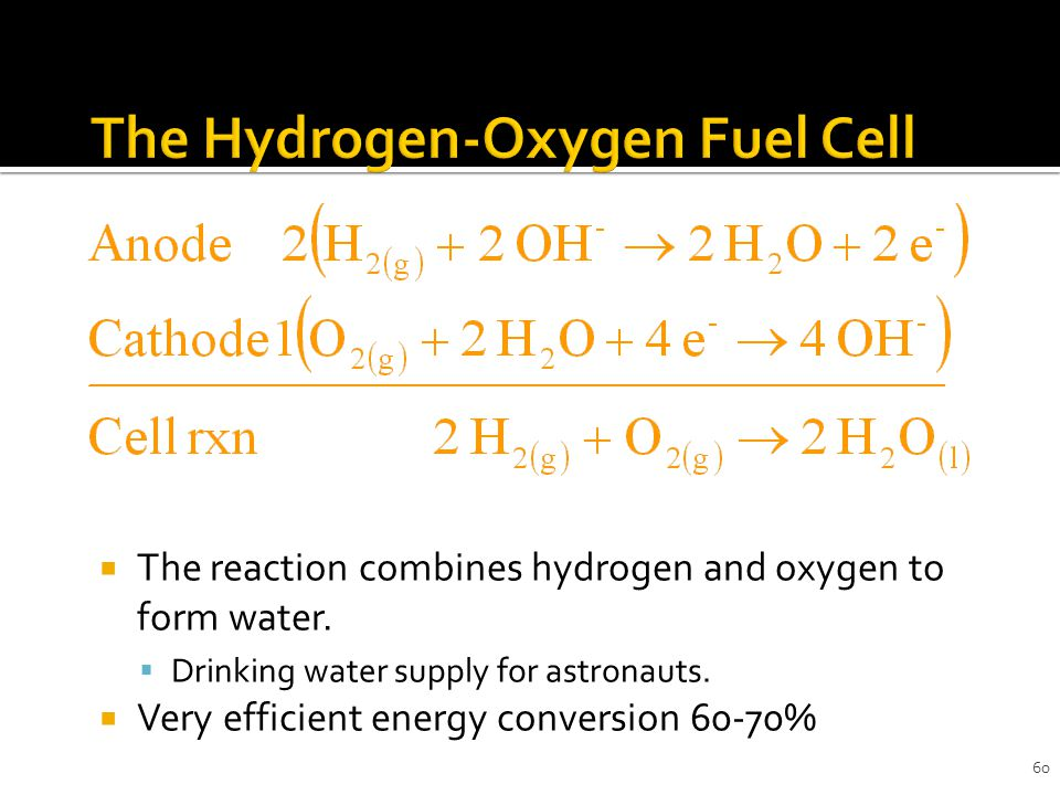 60  The reaction combines hydrogen and oxygen to form water.