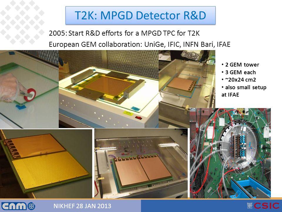 21 NIKHEF 28 JAN 2013 2005: Start R&D efforts for a MPGD TPC for T2K European GEM collaboration: UniGe, IFIC, INFN Bari, IFAE 13/12/201221 Thorsten Lux (IFAE/UAB) 21/19 2 GEM tower 3 GEM each ~20x24 cm2 also small setup at IFAE T2K: MPGD Detector R&D