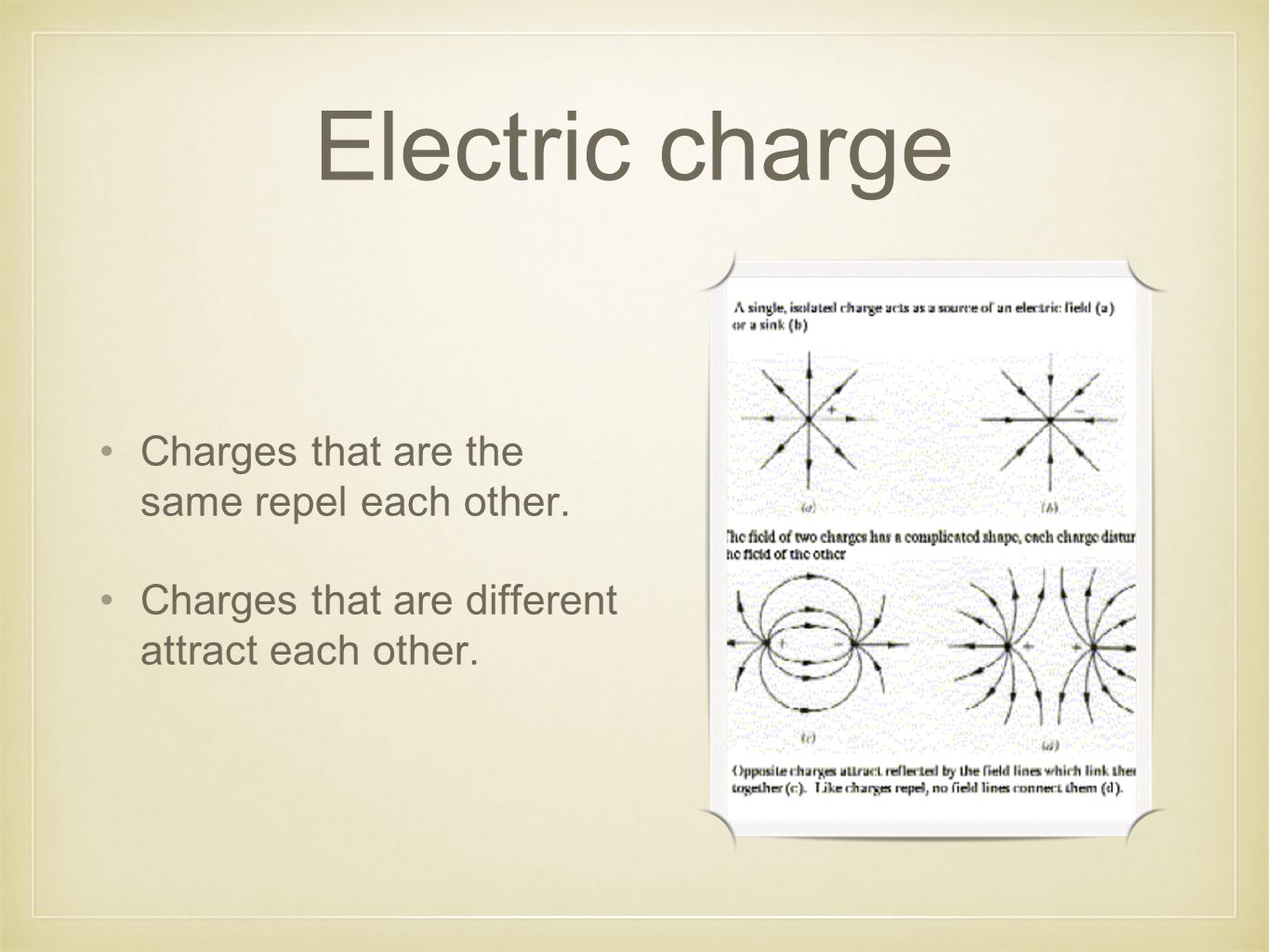 Electric charge Charges that are the same repel each other.