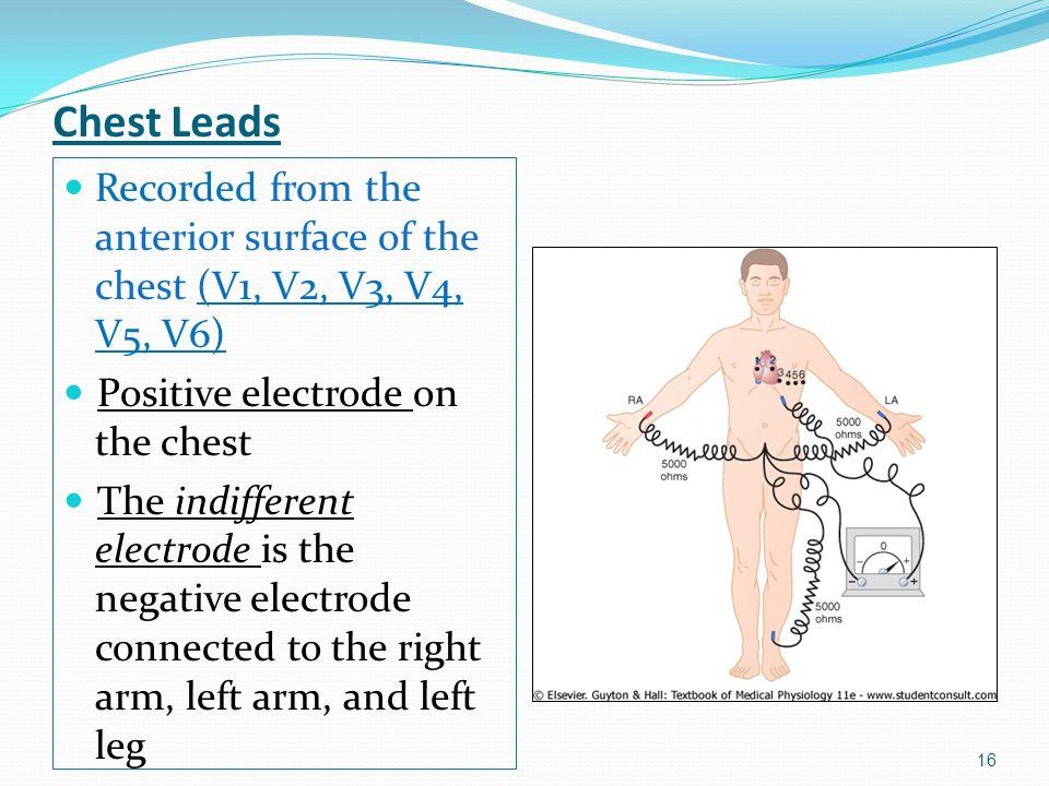 Chest Leads Recorded from the anterior surface of the chest (V1, V2, V3, V4, V5, V6) Positive electrode on the chest The indifferent electrode is the