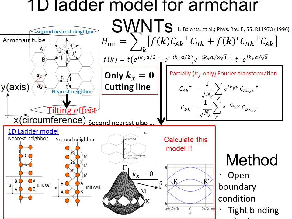1D ladder model for armchair SWNTs L. Balents, et al,; Phys.