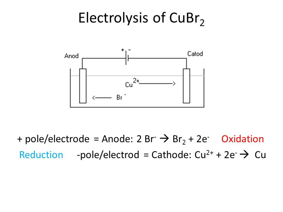 Electrolysis of CuBr 2 + pole/electrode = Anode: 2 Br -  Br 2 + 2e - Oxidation Reduction -pole/electrod = Cathode: Cu 2+ + 2e -  Cu