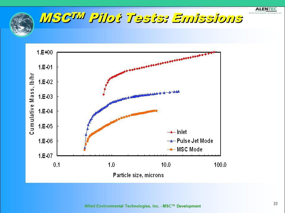 MSC TM Pilot Tests: Emissions 33 Allied Environmental Technologies, Inc. - MSC™ Development