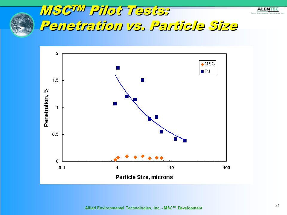MSC TM Pilot Tests: Penetration vs. Particle Size 34 Allied Environmental Technologies, Inc.