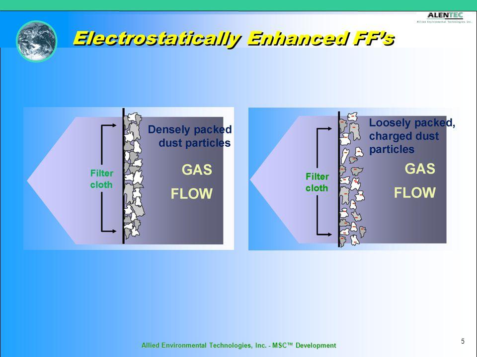 Allied Environmental Technologies, Inc. - MSC™ Development 5 Electrostatically Enhanced FF's