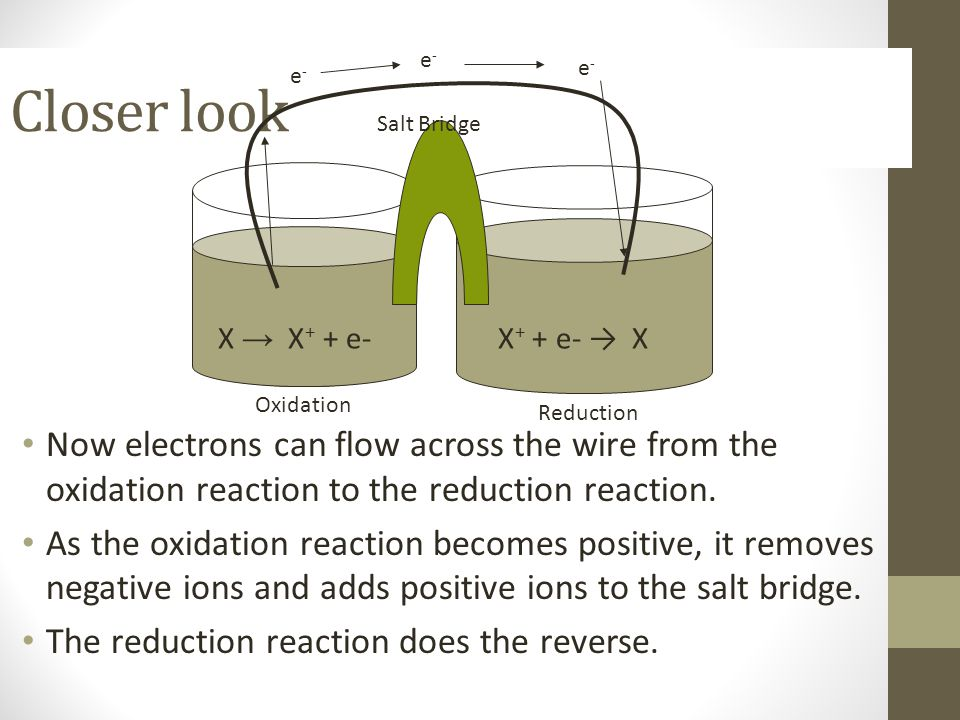 The Standard Hydrogen Electrode is considered the reference half-cell electrode, with a potential equal to 0.00 V.