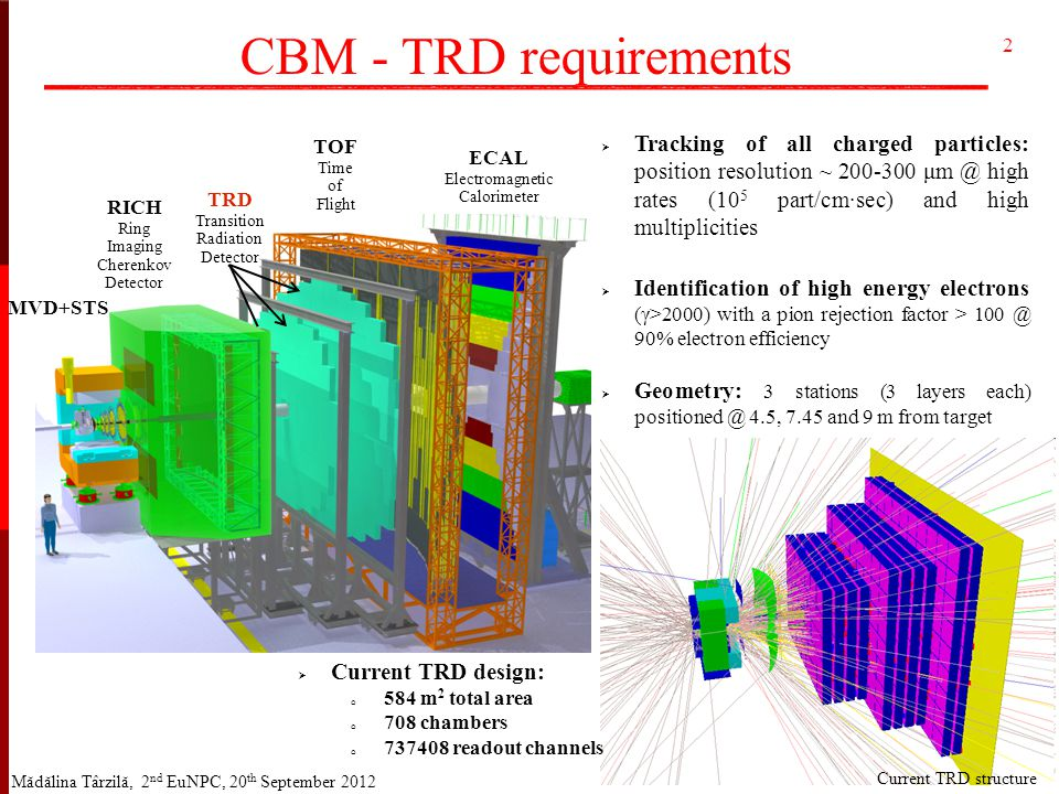 CBM - TRD requirements 2 TRD Transition Radiation Detector RICH Ring Imaging Cherenkov Detector TOF Time of Flight ECAL Electromagnetic Calorimeter MVD+STS  Tracking of all charged particles: position resolution ~ 200-300 μm @ high rates (10 5 part/cm·sec) and high multiplicities  Identification of high energy electrons (γ>2000) with a pion rejection factor > 100 @ 90% electron efficiency  Geometry: 3 stations (3 layers each) positioned @ 4.5, 7.45 and 9 m from target  Current TRD design: o 584 m 2 total area o 708 chambers o 737408 readout channels Mădălina Târzilă, 2 nd EuNPC, 20 th September 2012 Current TRD structure