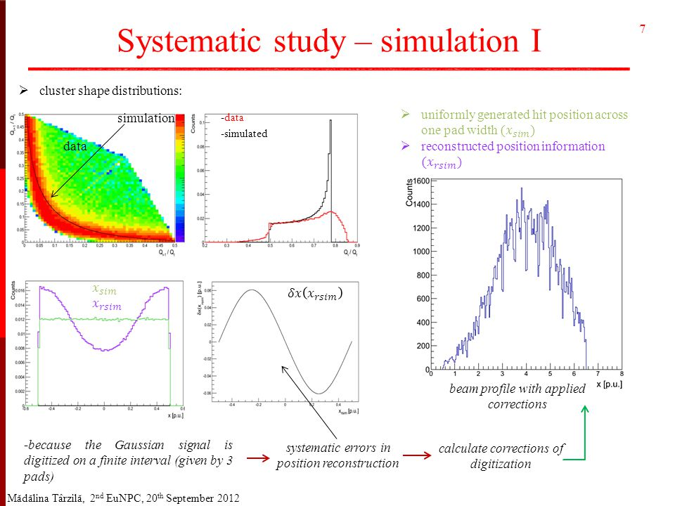 Systematic study – simulation I 7 Mădălina Târzilă, 2 nd EuNPC, 20 th September 2012 -because the Gaussian signal is digitized on a finite interval (given by 3 pads) systematic errors in position reconstruction calculate corrections of digitization beam profile with applied corrections data simulation -data -simulated  cluster shape distributions: