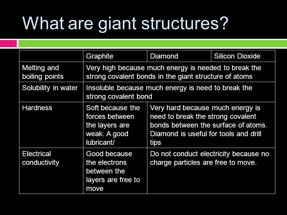 What are giant structures.