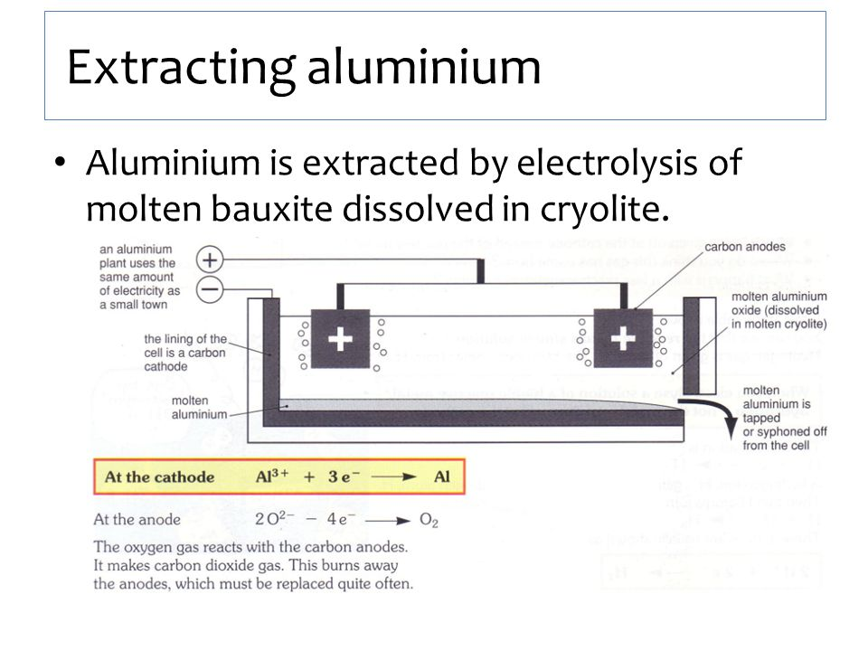 Extracting aluminium Aluminium is extracted by electrolysis of molten bauxite dissolved in cryolite.