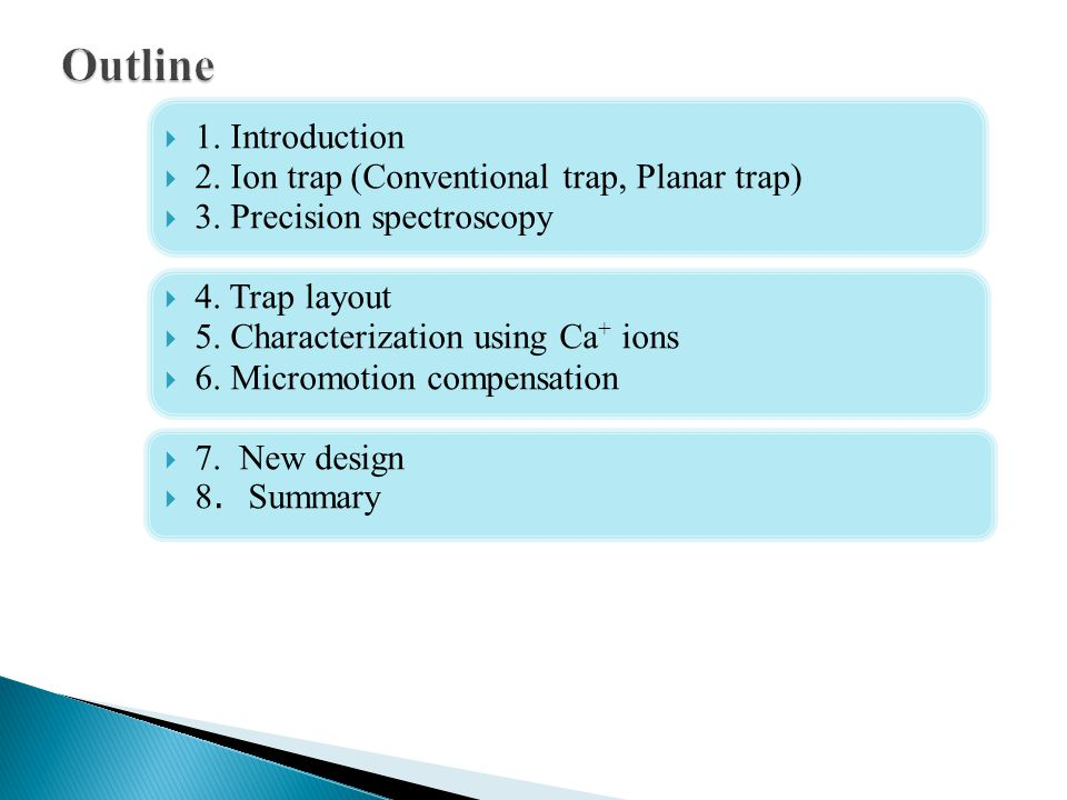  1. Introduction  2. Ion trap (Conventional trap, Planar trap)  3. Precision spectroscopy  4. Trap layout  5. Characterization using Ca + ions 