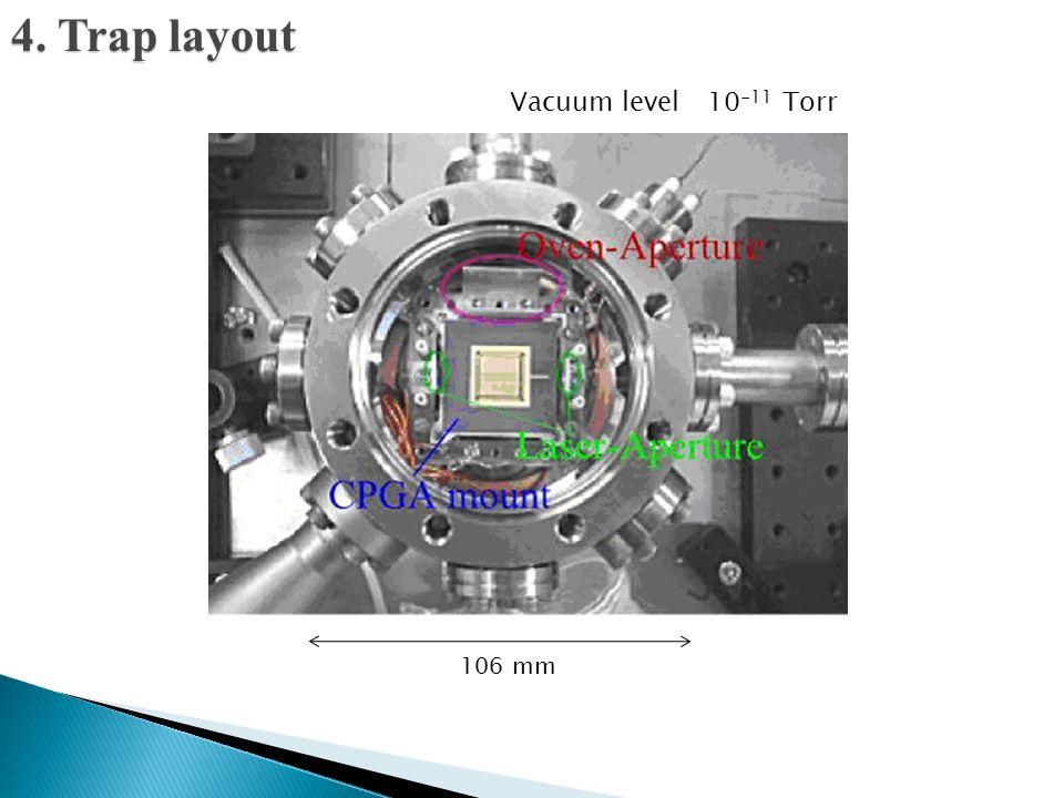 106 mm Vacuum level 10 -11 Torr 4. Trap layout